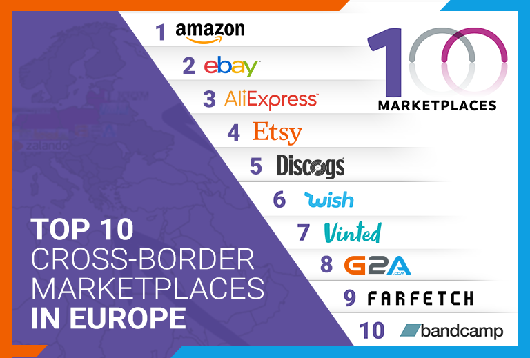 G2A.COM among the TOP 10 cross-border marketplaces in Europe